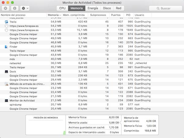 Memoria de actividad de Mac